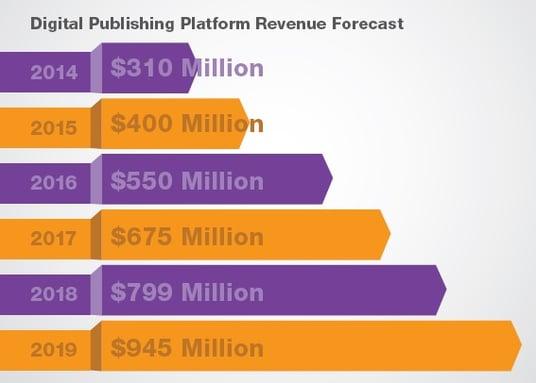 Digital_Publishing_Forecast.jpg